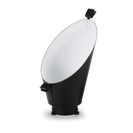 Рефлекторы и насадки
