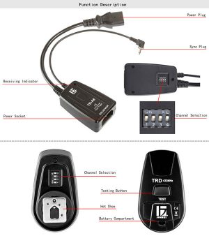 Jinbei TR-A8 433 MHz Digital Flash Trigger (new)