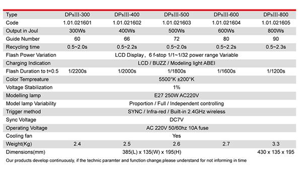 Jinbei-DPsIII-Series-Pro-Digital-Studio-300-400-500-600-800-tech-data